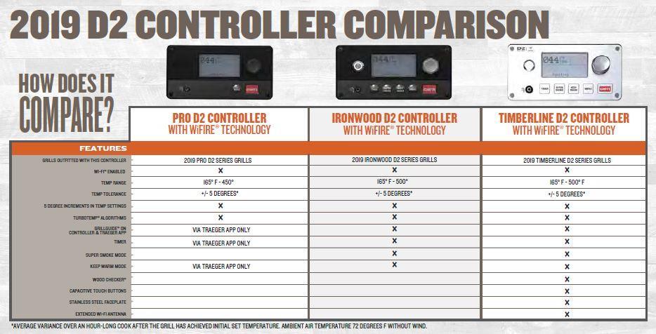 d2-controller-full-jpg.79